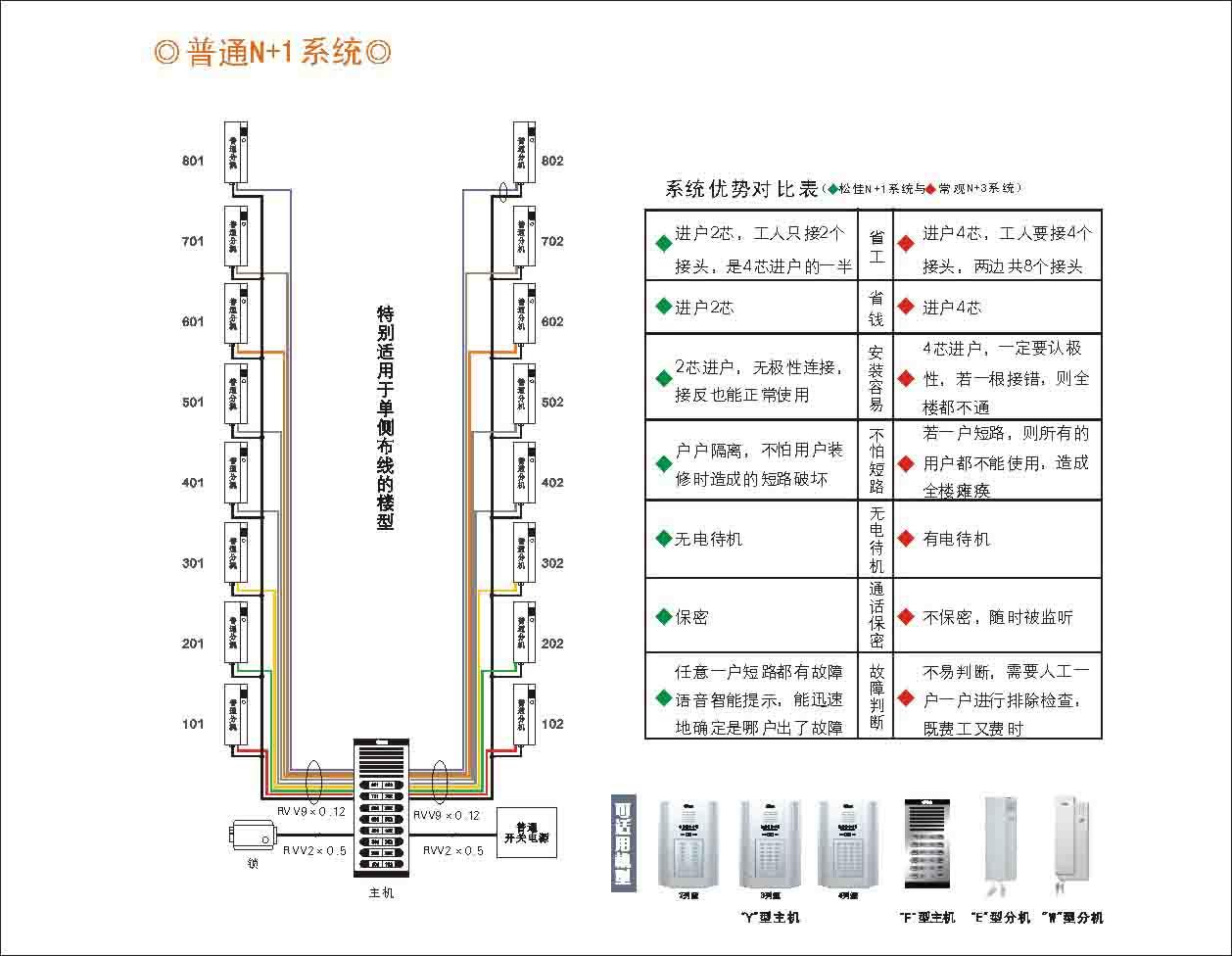 松佳kg可视分机接线图